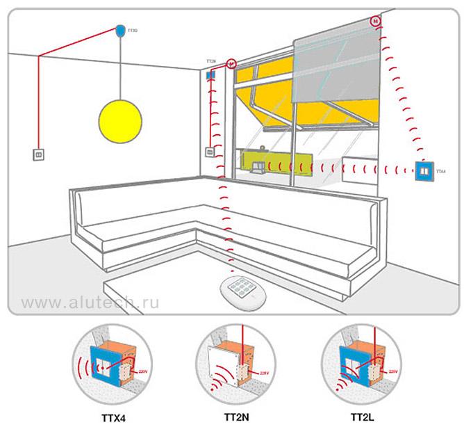 Tt2n Инструкция На Русском - фото 3