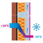 Air gap maintains constant humidity of the sealant improving thermal insulation properties
