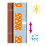 Конструкция легко переносит высокие перепады температуры, не теряя своих свойств