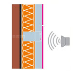 Navesnoj ventiliruemyj fasad uluchshaet zvukoizoljaciju zdanija