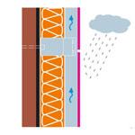 Le revêtement protège les murs et le calorifugeage contre l'action atmosphérique