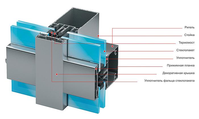 Klarglas-Fassadensysteme ALT F50