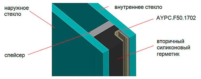 Конструкция стеклопакета системы ALT F50 SG.