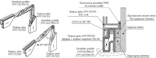 Сборка и состав структурного блока с одинарным остеклением
