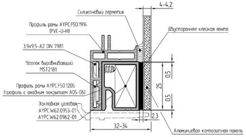 Использование листового материала в структурном остеклении
