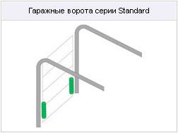 Схема расположения подъемного механизма на воротах Алютех Standart.