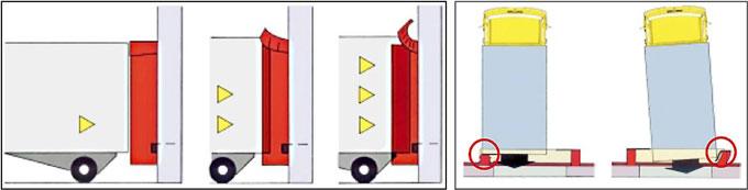 Подвижная конструкция крыши позволяет обслуживать транспортные средства с высоким кузовом