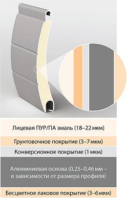 Optimale Stärke des Aluminiumbandes