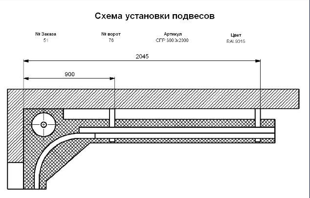 Рис. 13.  Схема установки подвесов.  Обращаем ваше внимание на то, что схема подготовки проема является...