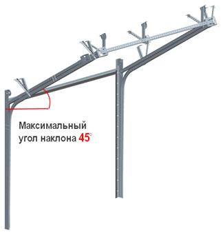 Система направляющих для наклонного низкого типа монтажа. Угол наклона – до 45°