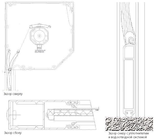 Описание: Стыки и зазоры, обеспечивающие 4 класс воздухонепроницаемости согласно EN 13125
