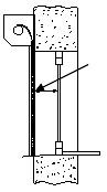 Новые данные по максимальным размерам рольставен с профилями роликовой прокатки «Алютех» по стандарту en13659 (ветровые нагрузки).